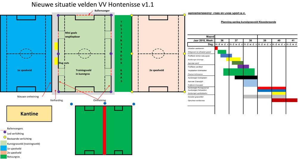 Nieuwe situatie velden VV Hontenisse